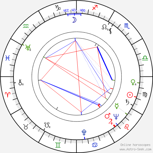 Gualtiero Jacopetti astro natal birth chart, Gualtiero Jacopetti horoscope, astrology