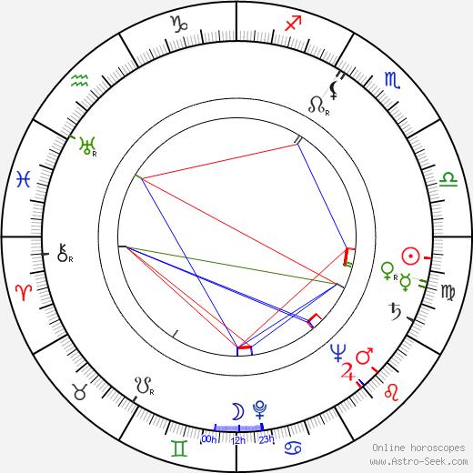 Helmut Ashley tema natale, oroscopo, Helmut Ashley oroscopi gratuiti, astrologia