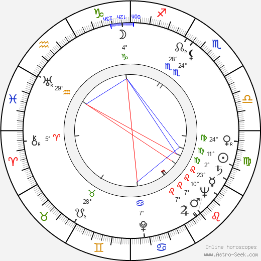 Howard Morris birth chart, biography, wikipedia 2020, 2021