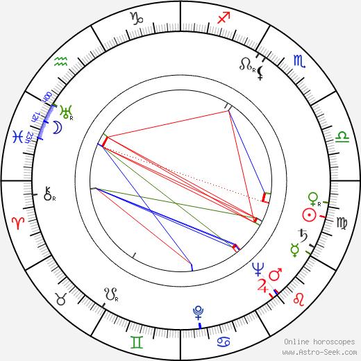 Jacques Marin tema natale, oroscopo, Jacques Marin oroscopi gratuiti, astrologia