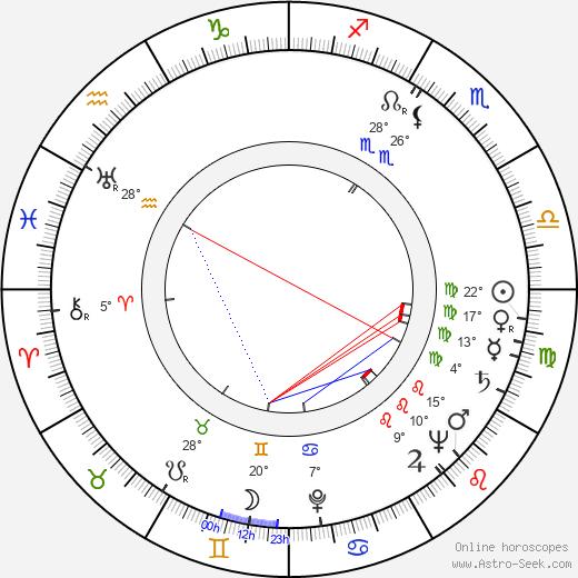 Lawrence Dobkin birth chart, biography, wikipedia 2018, 2019