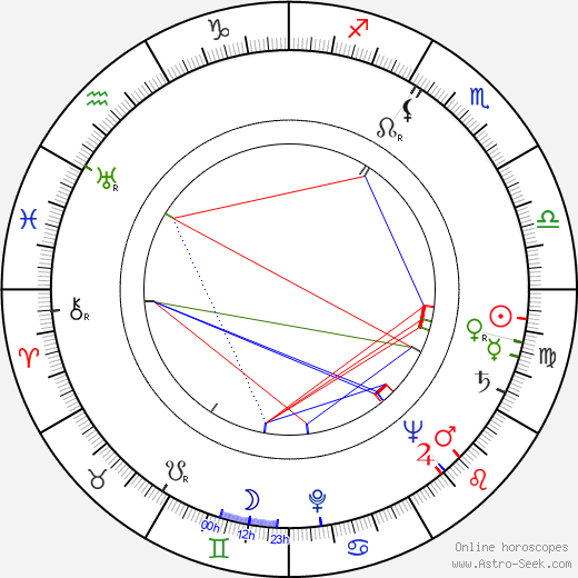 Lawrence Dobkin astro natal birth chart, Lawrence Dobkin horoscope, astrology