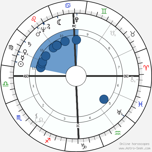 Roger Grenier wikipedia, horoscope, astrology, instagram