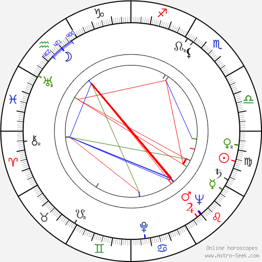 Ziya Demirel astro natal birth chart, Ziya Demirel horoscope, astrology