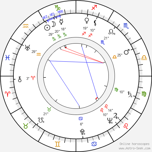 Chuck Hayward birth chart, biography, wikipedia 2020, 2021