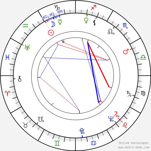 Chuck Hayward birth chart, Chuck Hayward astro natal horoscope, astrology