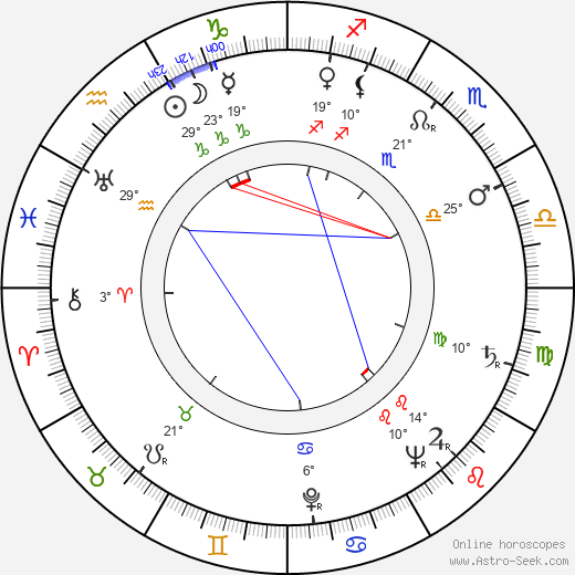 DeForest Kelley birth chart, biography, wikipedia 2019, 2020