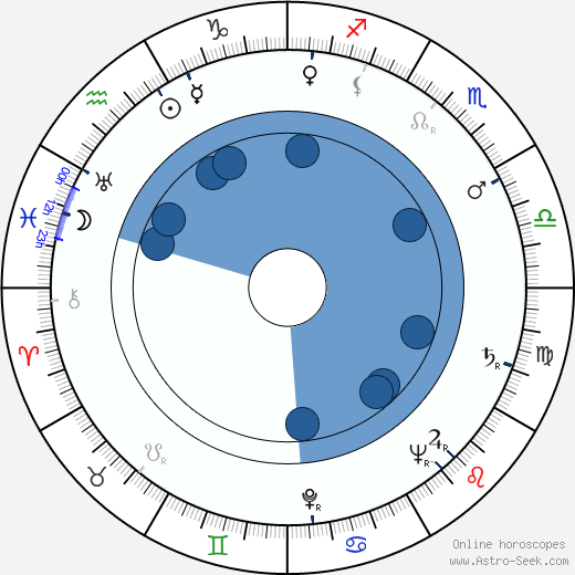Erkki V. Oksanen wikipedia, horoscope, astrology, instagram