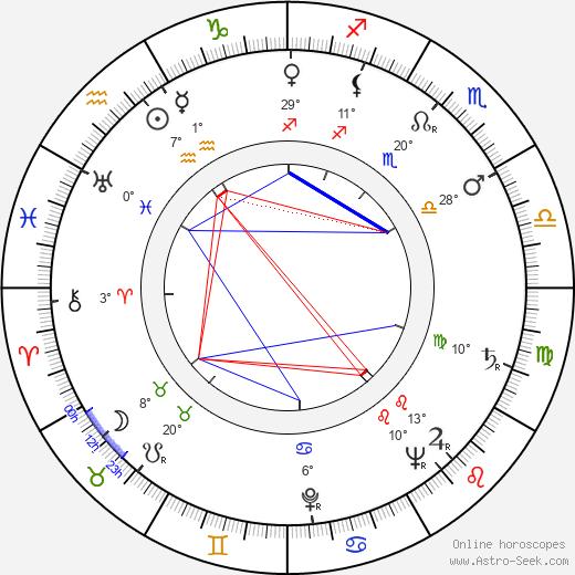 Jay Kirby birth chart, biography, wikipedia 2020, 2021