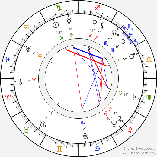 Jean Halain birth chart, biography, wikipedia 2020, 2021