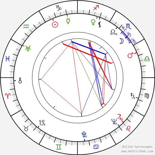 Jean Halain astro natal birth chart, Jean Halain horoscope, astrology