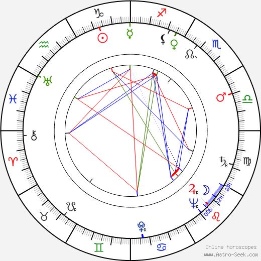 Josef Maršálek tema natale, oroscopo, Josef Maršálek oroscopi gratuiti, astrologia