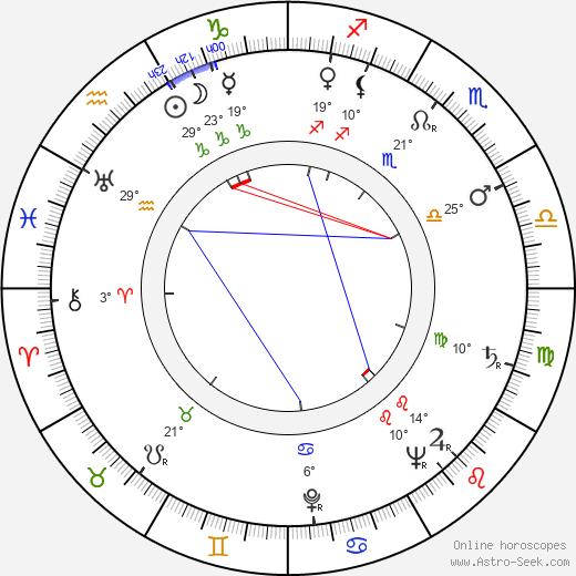 Michael Higgins birth chart, biography, wikipedia 2020, 2021