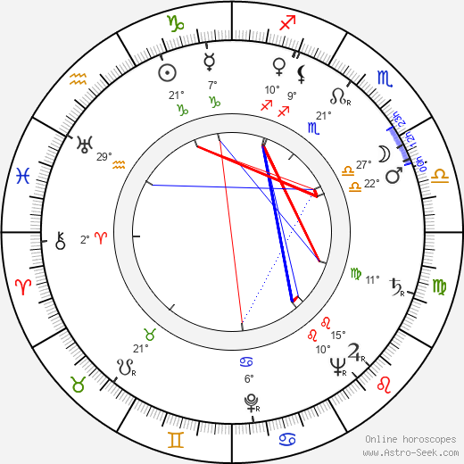 Robert Vrchota birth chart, biography, wikipedia 2019, 2020