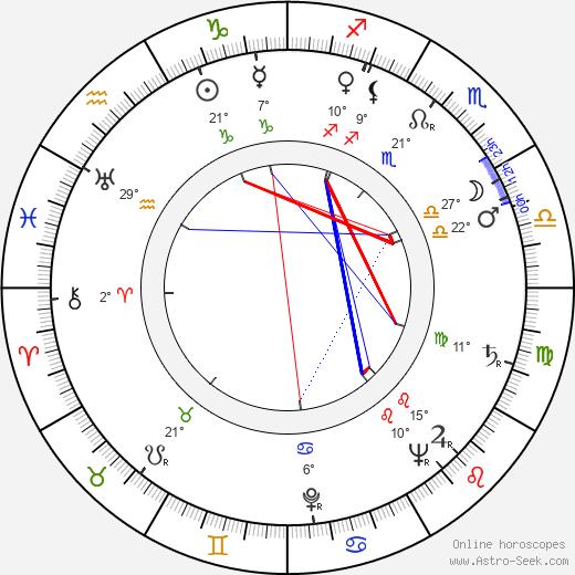 Robert Vrchota birth chart, biography, wikipedia 2020, 2021