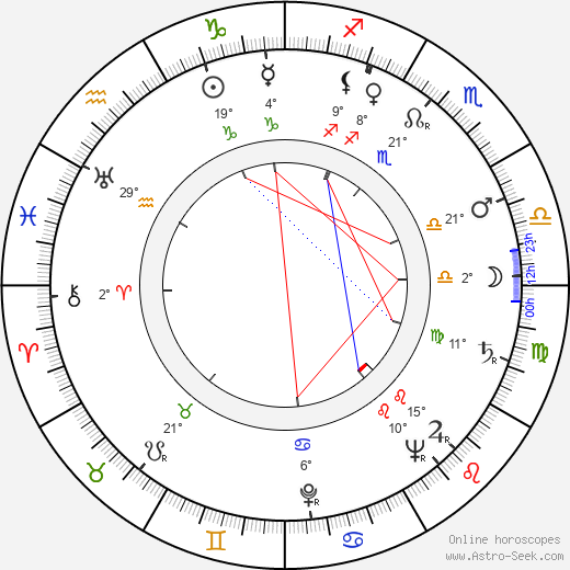 Slavko Janevski birth chart, biography, wikipedia 2018, 2019