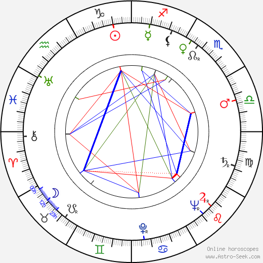 Sylwester Przedwojewski birth chart, Sylwester Przedwojewski astro natal horoscope, astrology