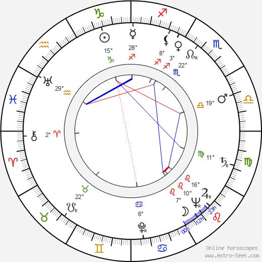 Vincent Gardenia birth chart, biography, wikipedia 2020, 2021