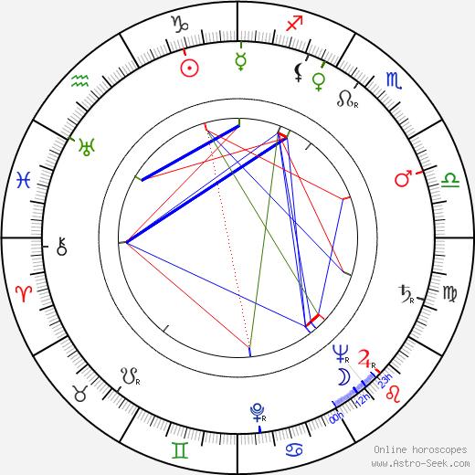 Vincent Gardenia birth chart, Vincent Gardenia astro natal horoscope, astrology