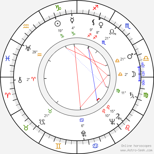 Vladimir Věngerov birth chart, biography, wikipedia 2018, 2019