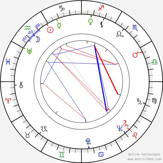 William Warfield tema natale, oroscopo, William Warfield oroscopi gratuiti, astrologia