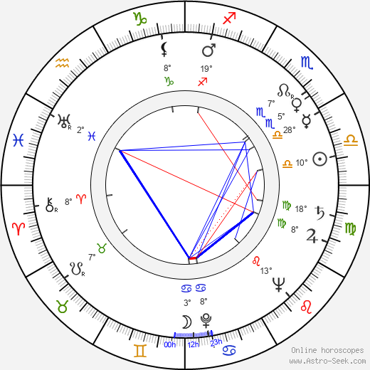 Charlie Norman tema natale, biography, Biografia da Wikipedia 2020, 2021