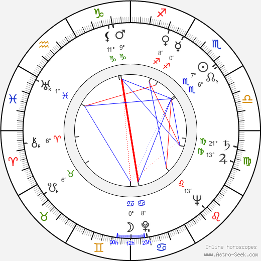 Dick Francis birth chart, biography, wikipedia 2018, 2019