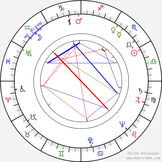 Emil Juliš tema natale, oroscopo, Emil Juliš oroscopi gratuiti, astrologia