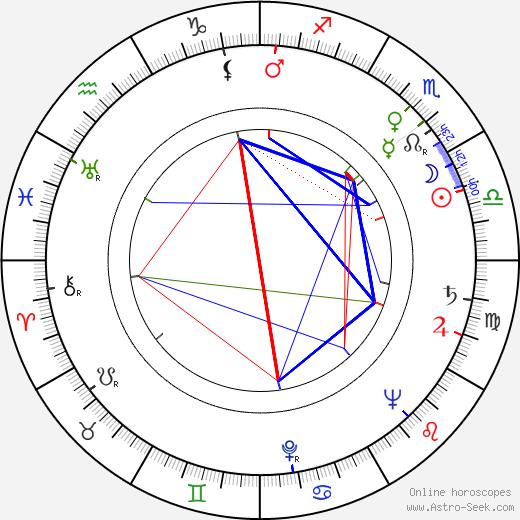 Emilio Vieyra день рождения гороскоп, Emilio Vieyra Натальная карта онлайн