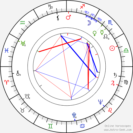 Henri Verneuil birth chart, Henri Verneuil astro natal horoscope, astrology