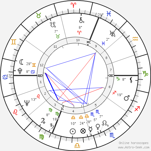 Herbert L. Beckington birth chart, biography, wikipedia 2018, 2019