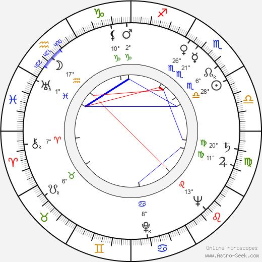 Hy Averback birth chart, biography, wikipedia 2018, 2019