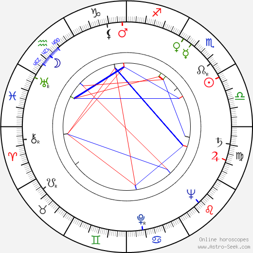 Hy Averback astro natal birth chart, Hy Averback horoscope, astrology