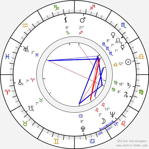 Jacqueline Pagnol birth chart, biography, wikipedia 2019, 2020