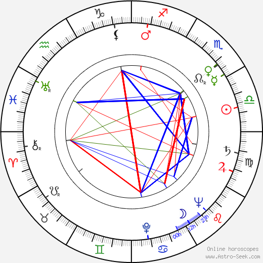 Jacqueline Pagnol astro natal birth chart, Jacqueline Pagnol horoscope, astrology