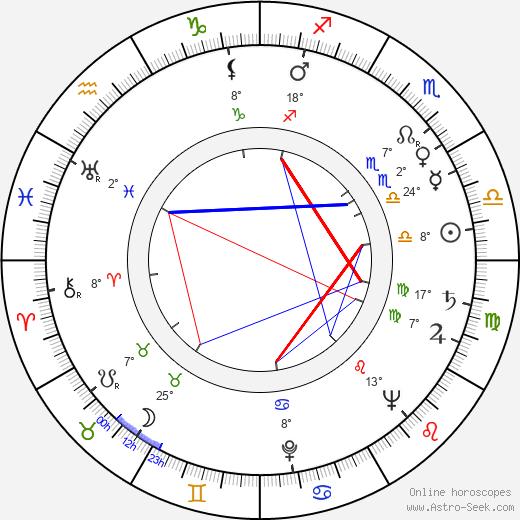 Lonny Chapman birth chart, biography, wikipedia 2020, 2021