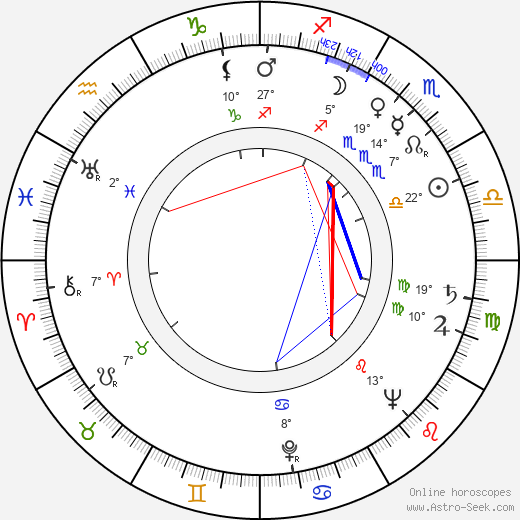 Mario Puzo birth chart, biography, wikipedia 2019, 2020