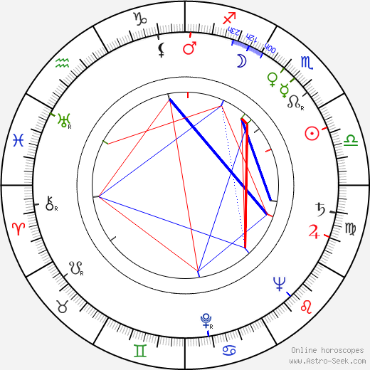 Mario Puzo astro natal birth chart, Mario Puzo horoscope, astrology