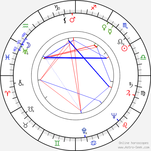 Mitzi Green astro natal birth chart, Mitzi Green horoscope, astrology