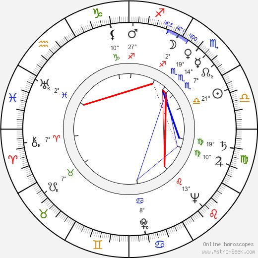 Patricia Jessel birth chart, biography, wikipedia 2020, 2021