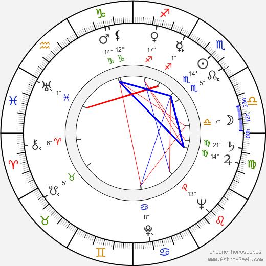 David Oxley birth chart, biography, wikipedia 2020, 2021