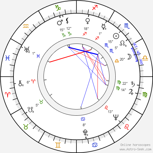 Esther Rolle birth chart, biography, wikipedia 2019, 2020