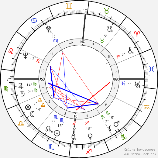 Gianni Toppan birth chart, biography, wikipedia 2018, 2019