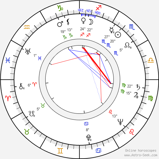 Gisela Fackeldey birth chart, biography, wikipedia 2019, 2020