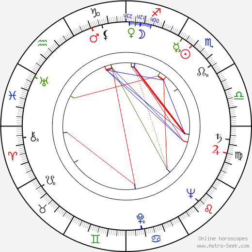 Gisela Fackeldey astro natal birth chart, Gisela Fackeldey horoscope, astrology