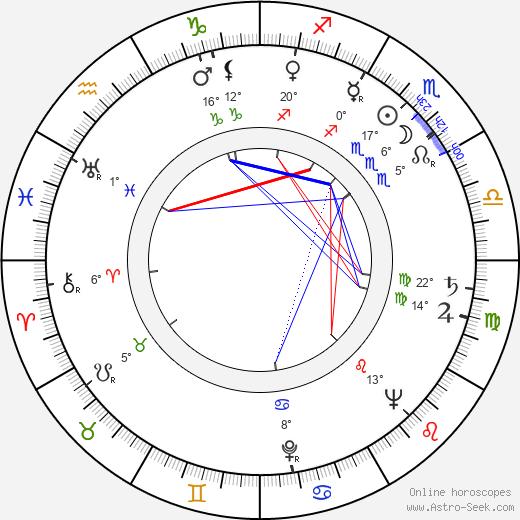 Ira Wheeler birth chart, biography, wikipedia 2020, 2021