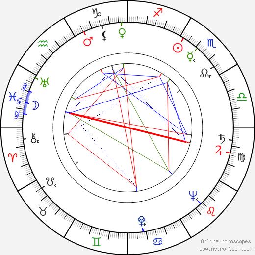 Marco Tulli tema natale, oroscopo, Marco Tulli oroscopi gratuiti, astrologia