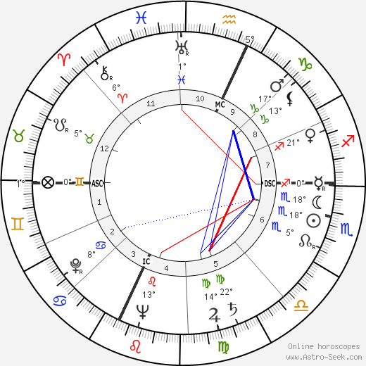 Maurice Clavel birth chart, biography, wikipedia 2019, 2020