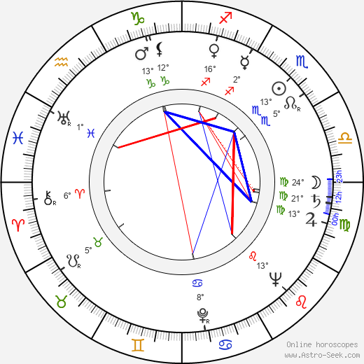 Quentin Lawrence birth chart, biography, wikipedia 2019, 2020