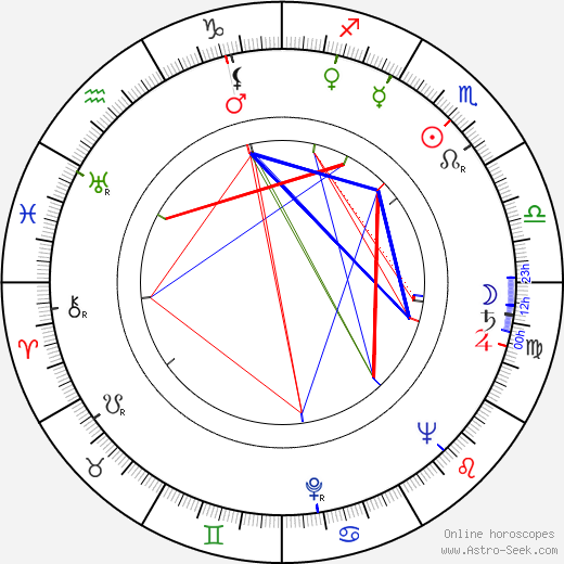 Quentin Lawrence birth chart, Quentin Lawrence astro natal horoscope, astrology